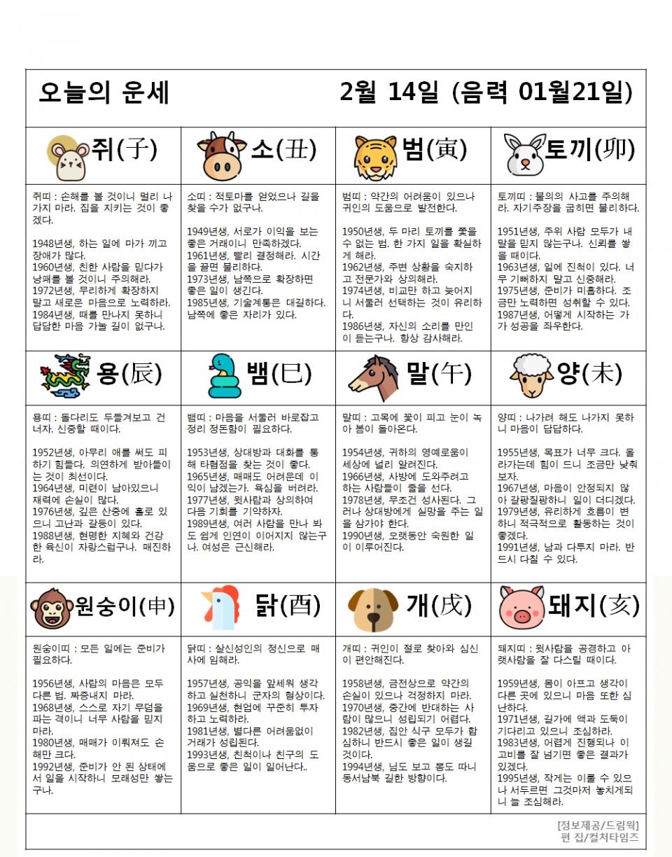 [컬처타임즈 오늘의 띠별 운세] 2020년 02월 14일 금요일 (음력 1월 21일)
